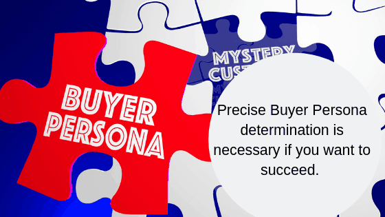 Creating a Buyer Persona